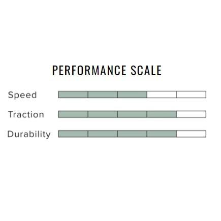 tilt stage one performance